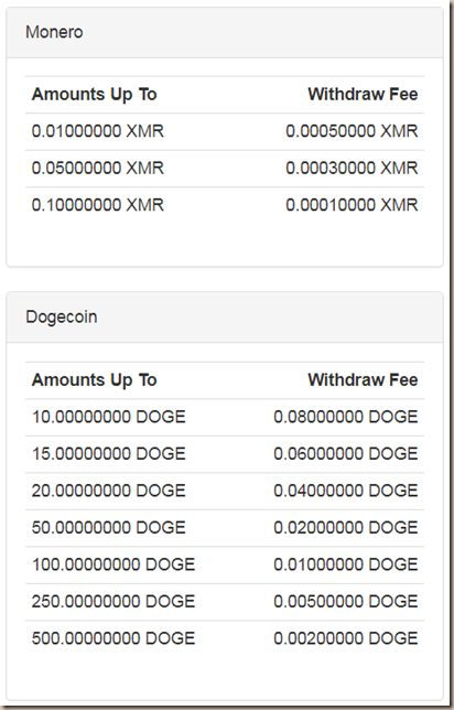 faucethub-comisiones-monero-dogecoin