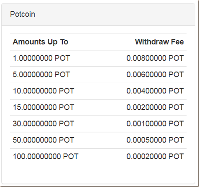 faucethub-comisiones-potcoin