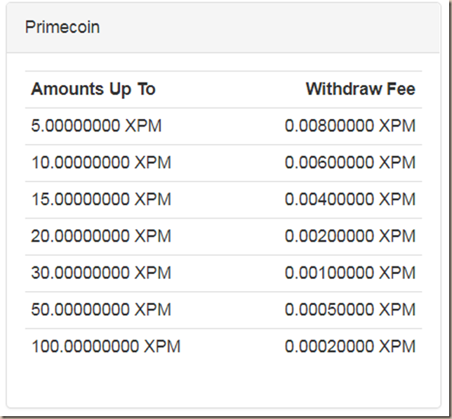faucethub-comisiones-primecoin